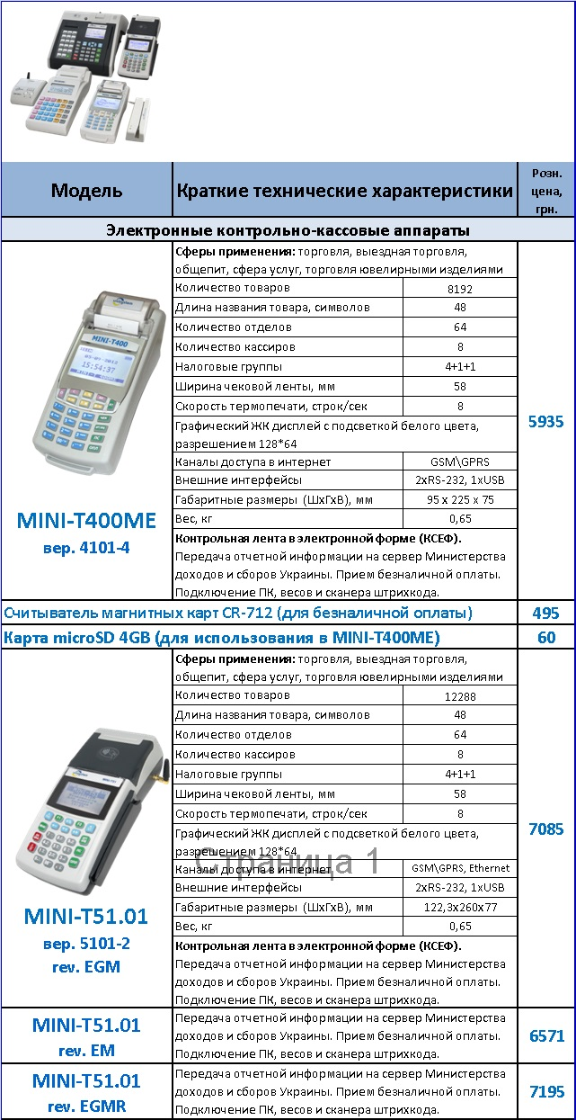 Кассовые аппараты Мини-Т400 Мини-Т51-июнь 2015
